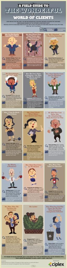 infografica clienti marco fossati web writer siti internet monza